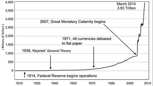Próxima inflación Norteamericana