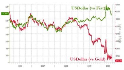 dolar_oro_moneda