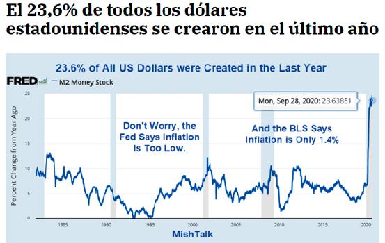 perdida_dolar