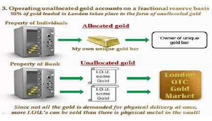 asignación de oro