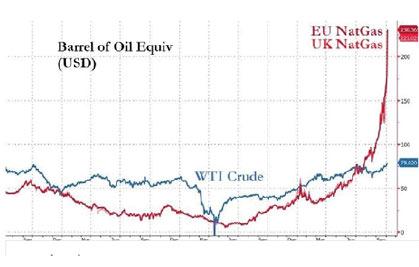 precio del barril de aceite