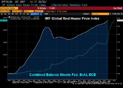 indice real precio vivienda