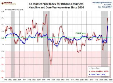 precio de consumidores