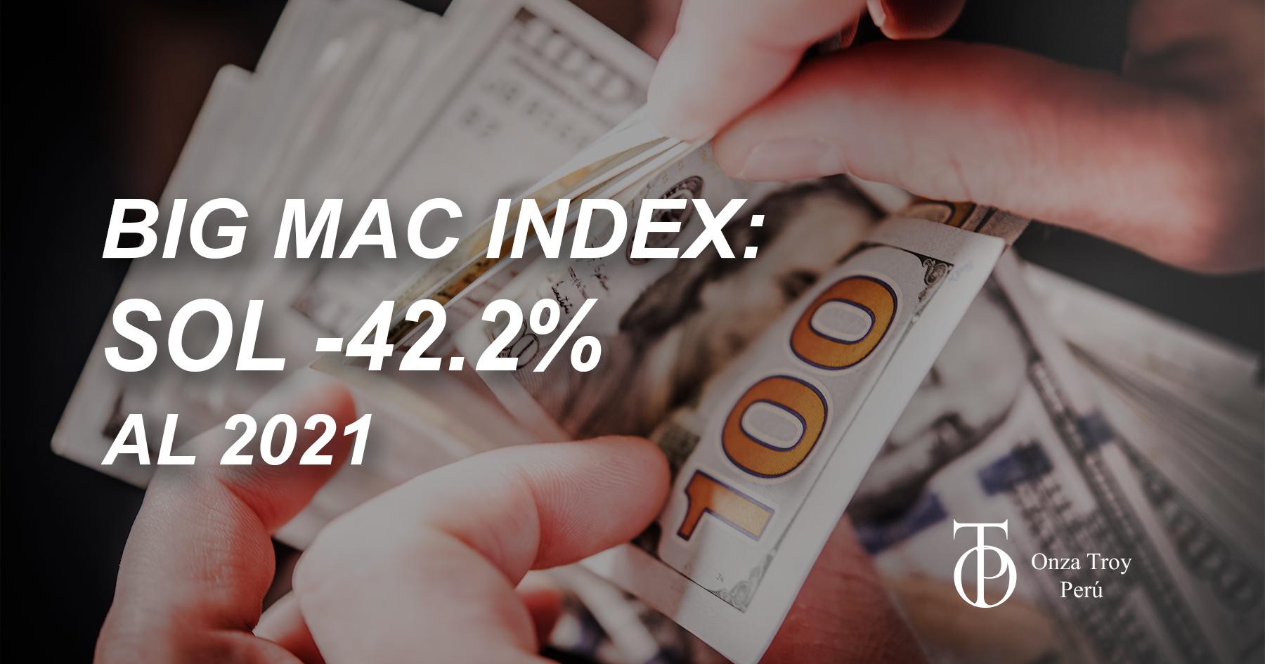 BIG MAC INDEX: SOL -42.2% AL 2021